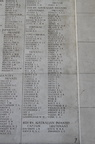 Thousands of names engraved on the Menin Gate, Ypres